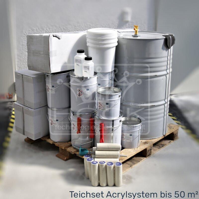 Teichbau Set Selberbauen Komplettset